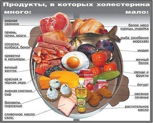 гиполипидемическая диета меню на неделю для мужчины